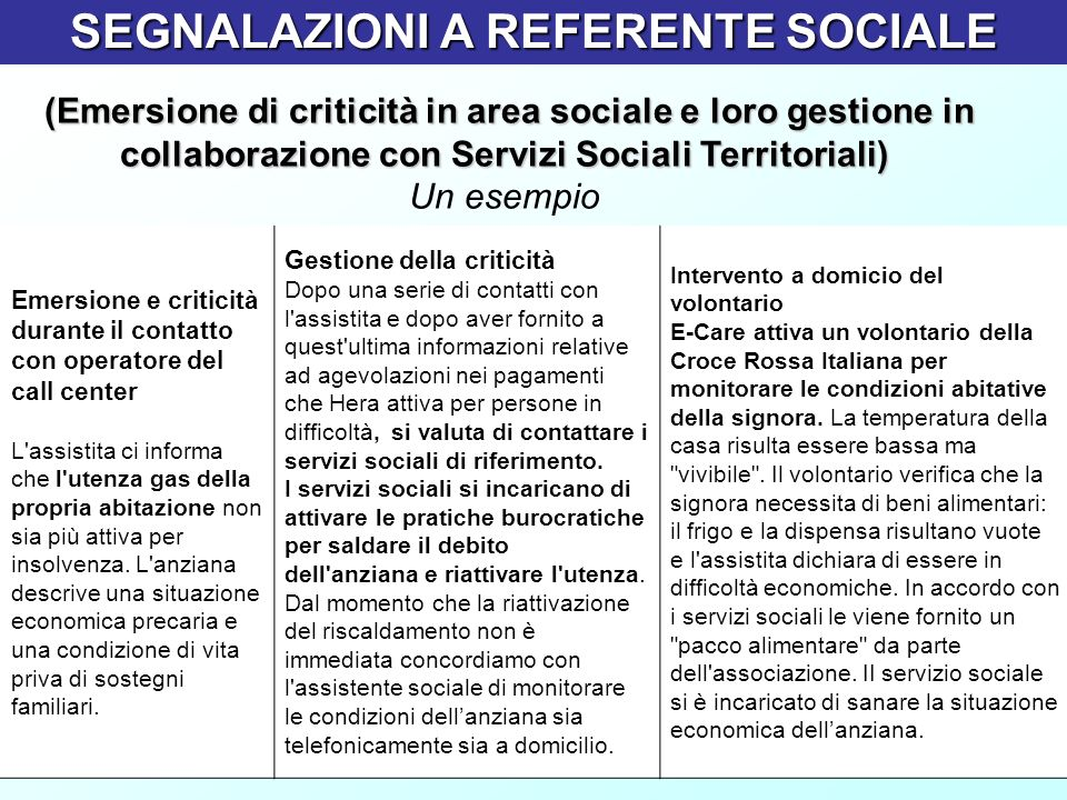 (Emersione di criticità in area sociale e loro gestione in collaborazione con Servizi Sociali Territoriali) (Emersione di criticità in area sociale e