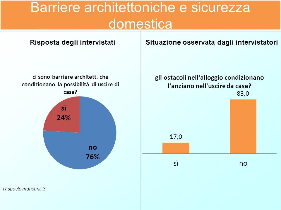 Risposte mancanti:3 Risposta degli intervistatiSituazione osservata dagli intervistatori Barriere architettoniche e sicurezza domestica