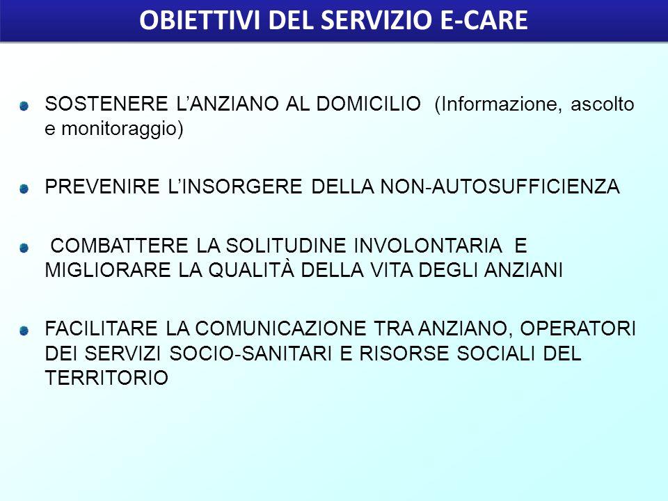 SOSTENERE LANZIANO AL DOMICILIO (Informazione, ascolto e monitoraggio) PREVENIRE LINSORGERE DELLA NON-AUTOSUFFICIENZA COMBATTERE LA SOLITUDINE INVOLON