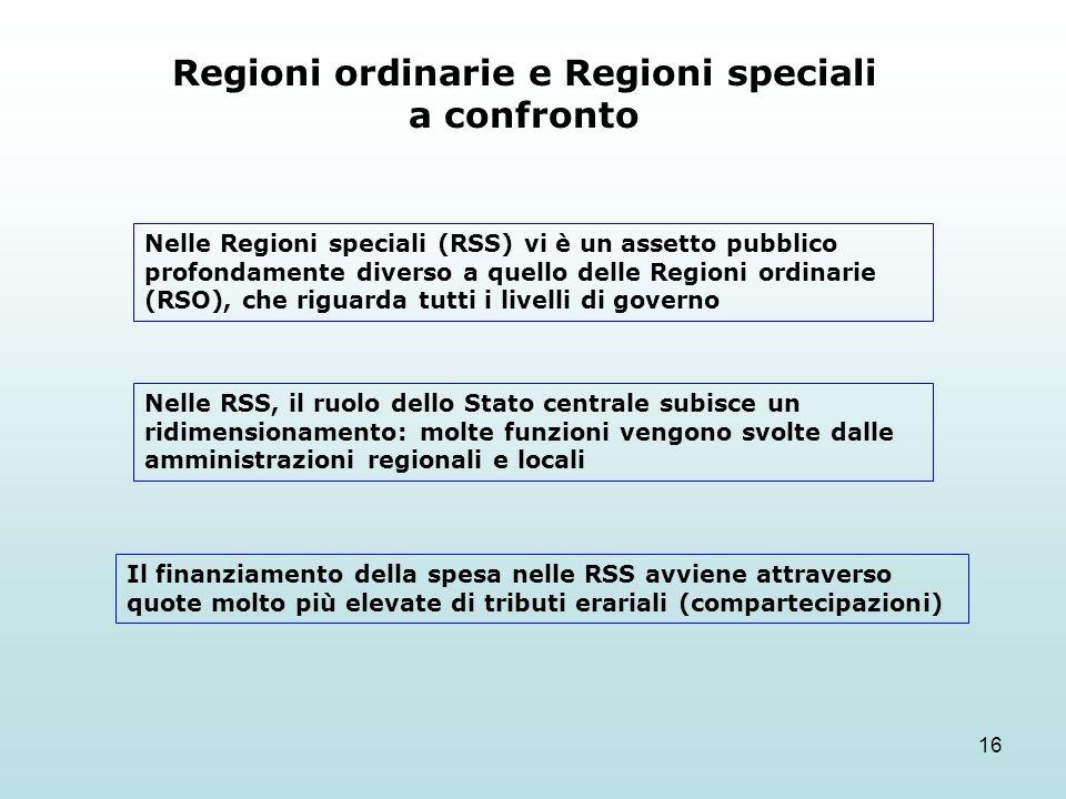 16 Regioni ordinarie e Regioni speciali a confronto Nelle Regioni speciali (RSS) vi è un assetto pubblico profondamente diverso a quello delle Regioni