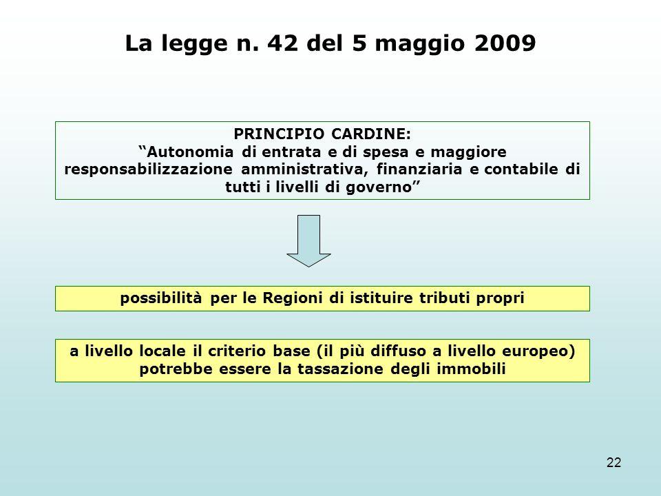 22 La legge n. 42 del 5 maggio 2009 PRINCIPIO CARDINE: Autonomia di entrata e di spesa e maggiore responsabilizzazione amministrativa, finanziaria e c