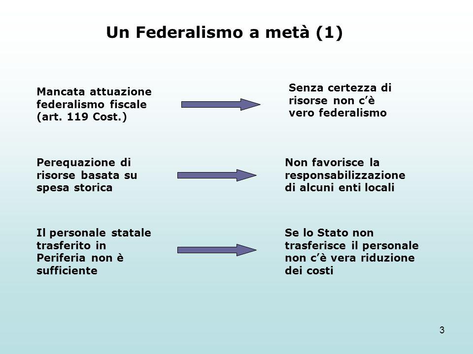 3 Un Federalismo a metà (1) Mancata attuazione federalismo fiscale (art. 119 Cost.) Senza certezza di risorse non cè vero federalismo Perequazione di