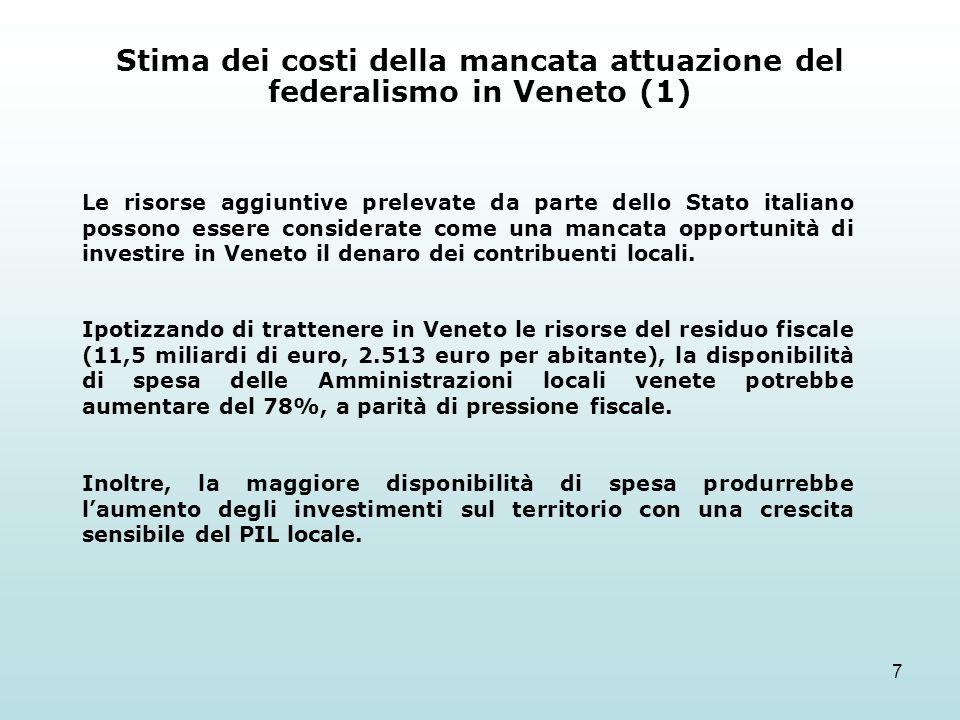 7 Stima dei costi della mancata attuazione del federalismo in Veneto (1) Le risorse aggiuntive prelevate da parte dello Stato italiano possono essere considerate come una mancata opportunità di investire in Veneto il denaro dei contribuenti locali.