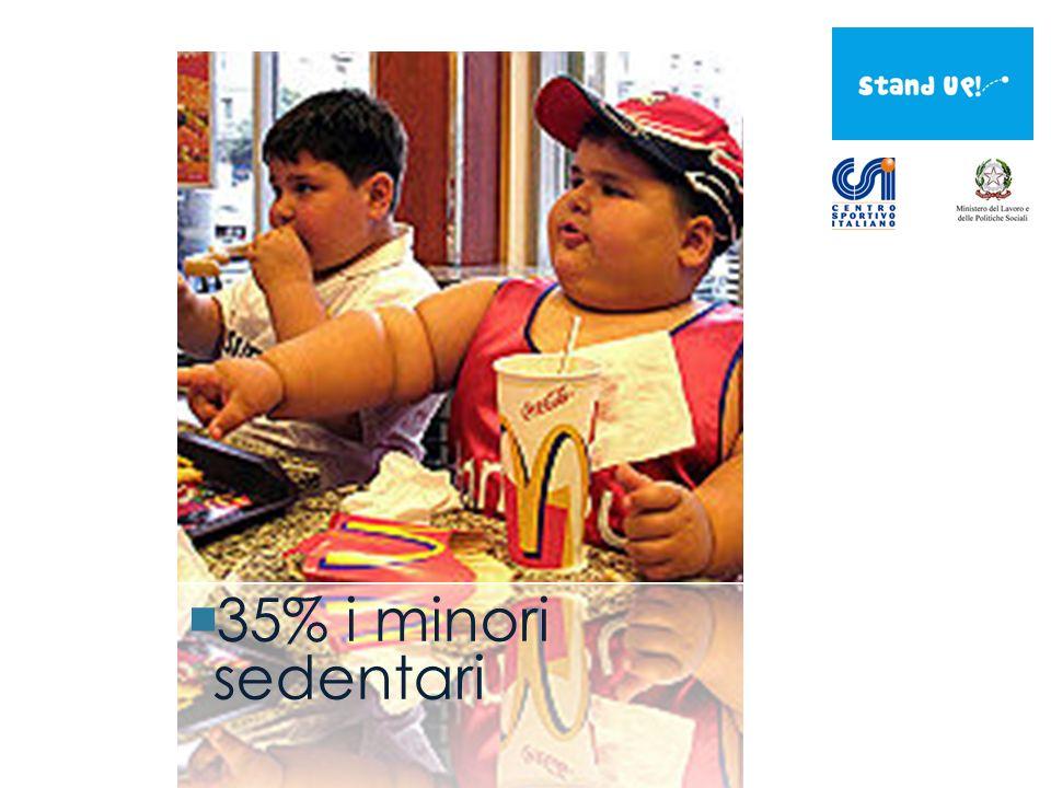 35% i minori sedentari