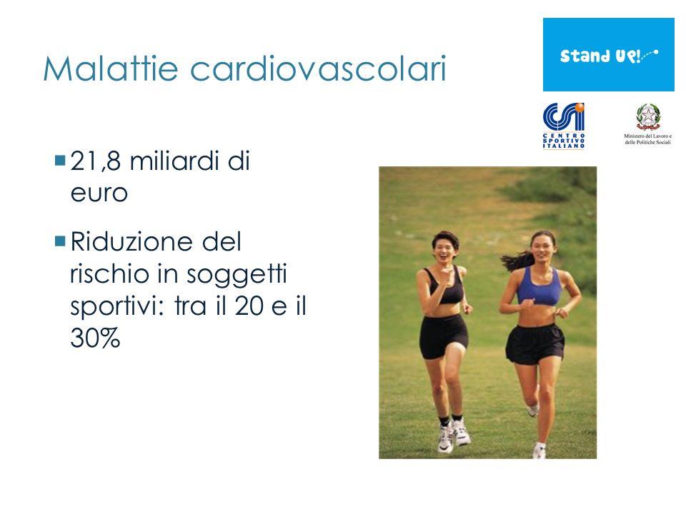 Malattie cardiovascolari 21,8 miliardi di euro Riduzione del rischio in soggetti sportivi: tra il 20 e il 30%