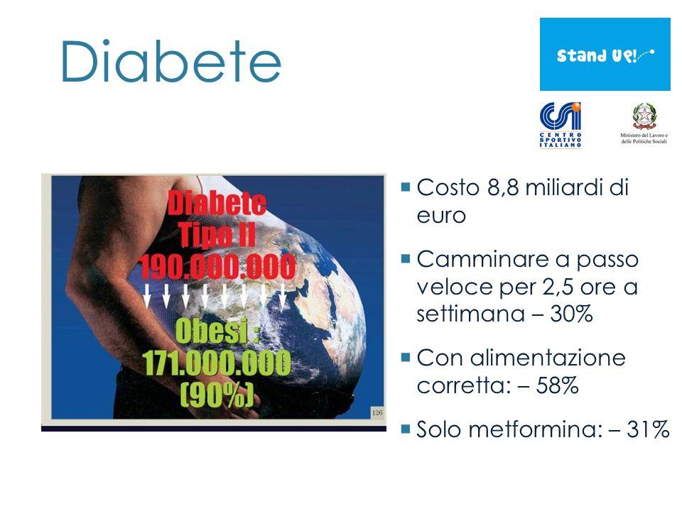 Donne sportive: 15-20% in meno tumore alla mammella; 3-5 ore attività aerobica a settimana dimezza il rischio di morte -22% uomini e -29% donne cancro al colon Sportivi: -30% medio tumore allendometrio Costo sociale delle neoplasie: 6,7 miliardi di euro Neoplasie