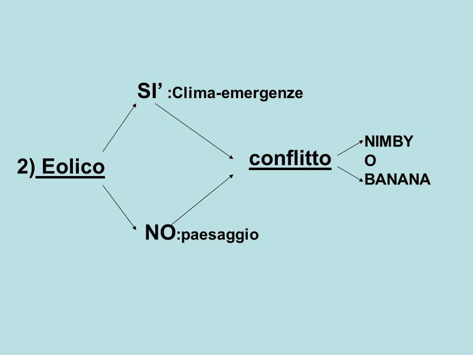 2) Eolico SI :Clima-emergenze NO :paesaggio NIMBY O BANANA conflitto