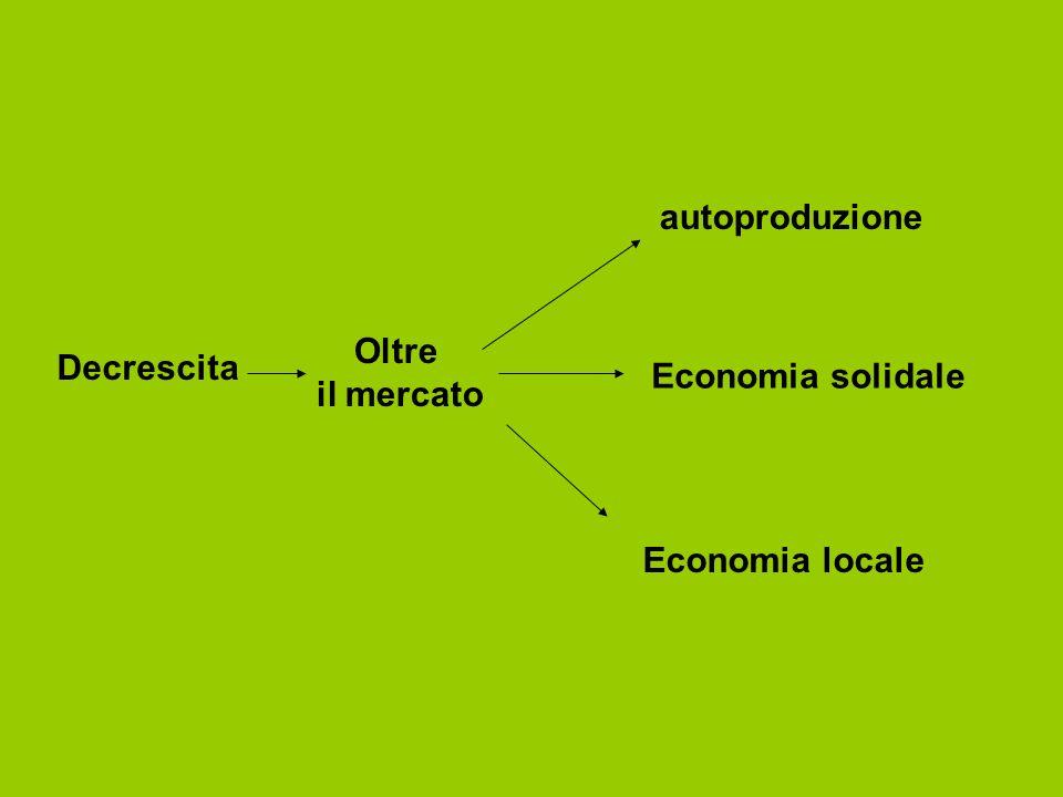 Decrescita autoproduzione Economia solidale Economia locale Oltre il mercato