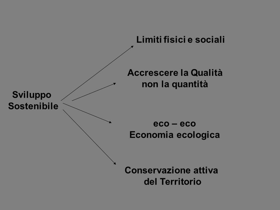 Sviluppo Sostenibile Limiti fisici e sociali eco – eco Economia ecologica Accrescere la Qualità non la quantità Conservazione attiva del Territorio