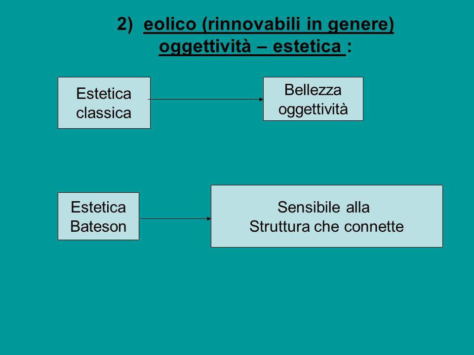 2) eolico (rinnovabili in genere) oggettività – estetica : Estetica classica Bellezza oggettività Estetica Bateson Sensibile alla Struttura che connette