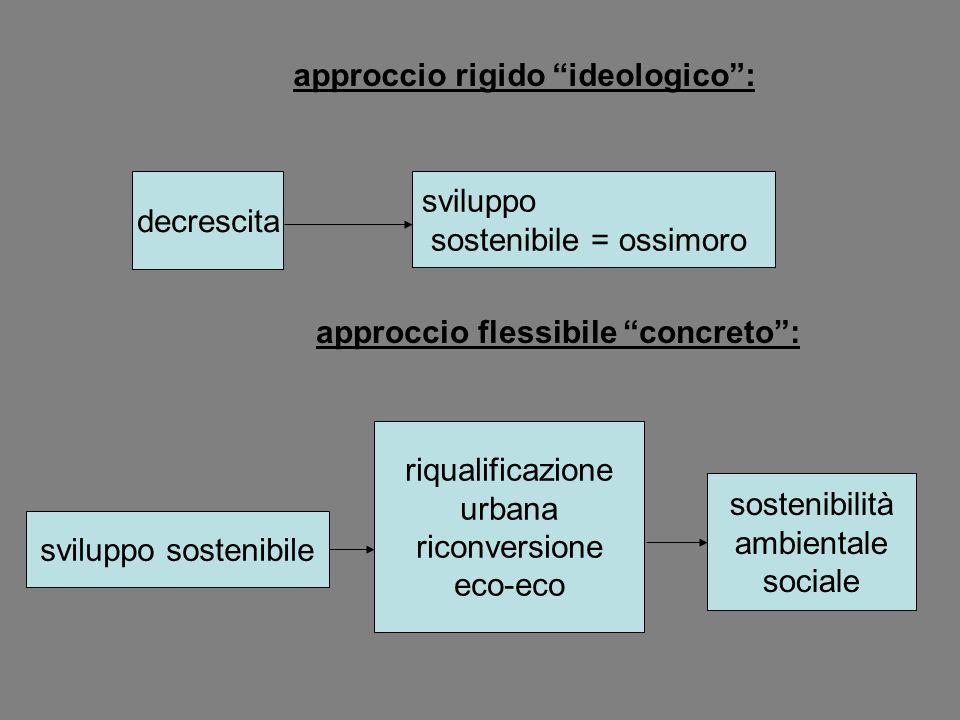 sviluppo sostenibile approccio rigido ideologico: decrescita sviluppo sostenibile = ossimoro riqualificazione urbana riconversione eco-eco sostenibilità ambientale sociale approccio flessibile concreto: