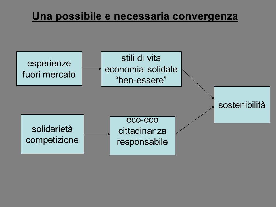 Una possibile e necessaria convergenza esperienze fuori mercato solidarietà competizione eco-eco cittadinanza responsabile sostenibilità stili di vita economia solidale ben-essere
