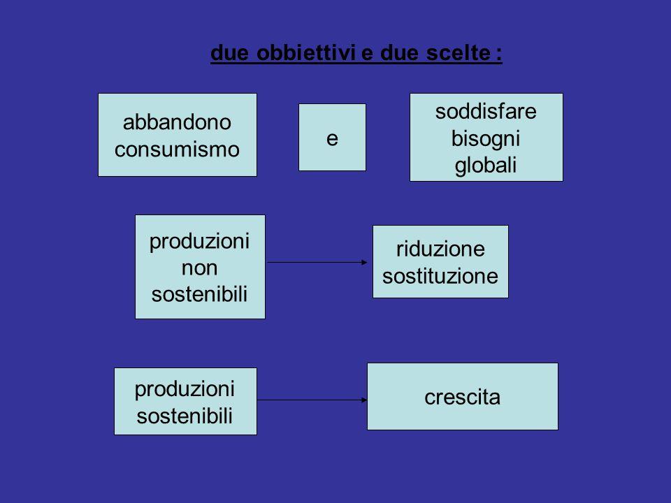 due obbiettivi e due scelte : abbandono consumismo soddisfare bisogni globali e produzioni non sostenibili riduzione sostituzione produzioni sostenibili crescita