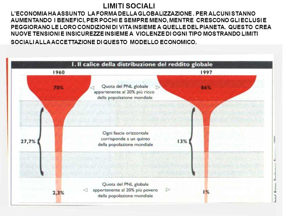 LIMITI SOCIALI L ECONOMIA HA ASSUNTO LA FORMA DELLA GLOBALIZZAZIONE.