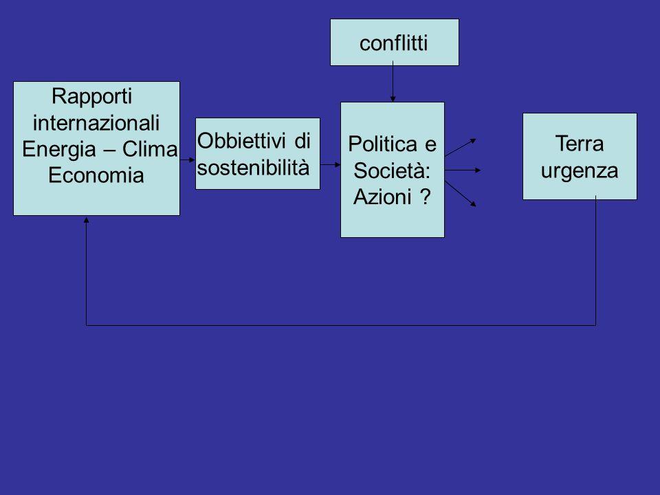 siamo in gravissimo ritardo i conflitti e gli interessi particolari ci bloccano