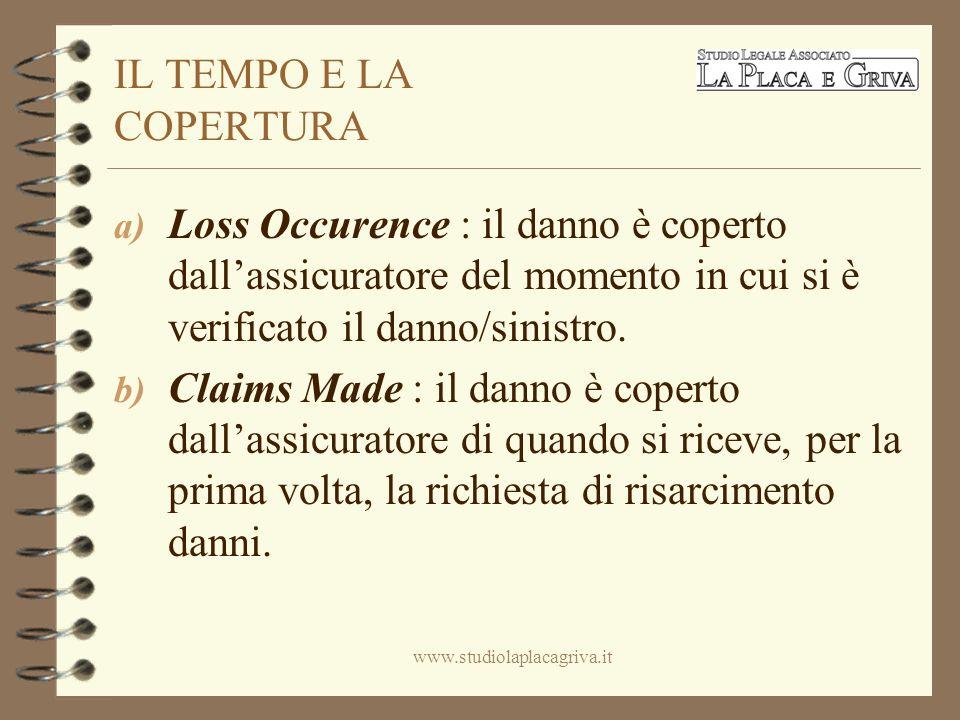 IL TEMPO E LA COPERTURA a) Loss Occurence : il danno è coperto dallassicuratore del momento in cui si è verificato il danno/sinistro.