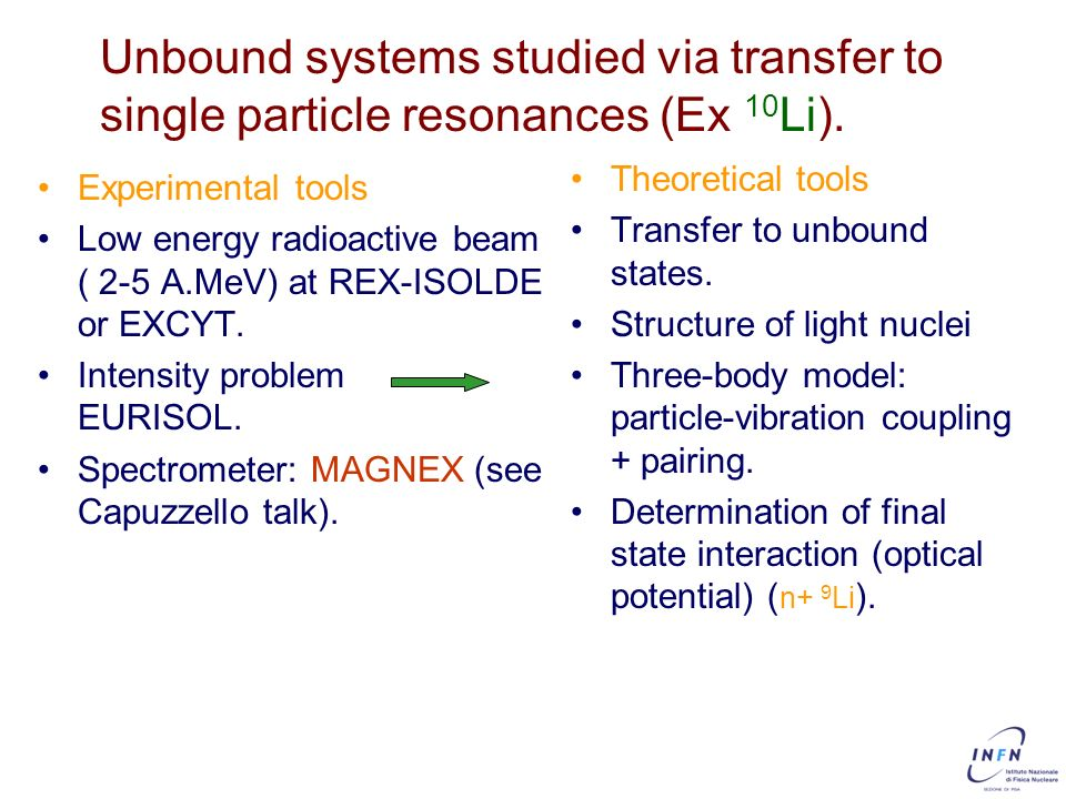 7 Unbound systems studied via transfer to single particle resonances (Ex 10 Li). Experimental tools Low energy radioactive beam ( 2-5 A.MeV) at REX-IS