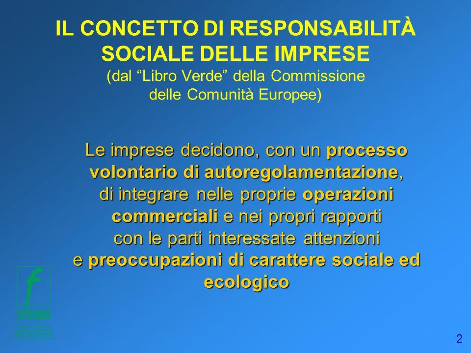 2 IL CONCETTO DI RESPONSABILITÀ SOCIALE DELLE IMPRESE (dal Libro Verde della Commissione delle Comunità Europee) Le imprese decidono, con un processo