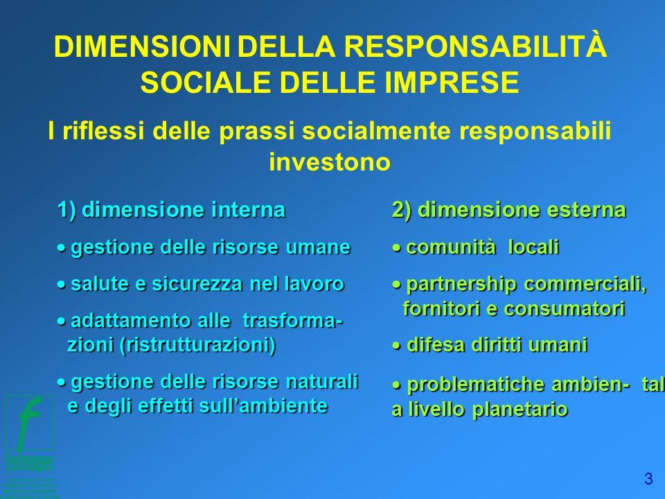 3 DIMENSIONI DELLA RESPONSABILITÀ SOCIALE DELLE IMPRESE I riflessi delle prassi socialmente responsabili investono 1) dimensione interna gestione dell