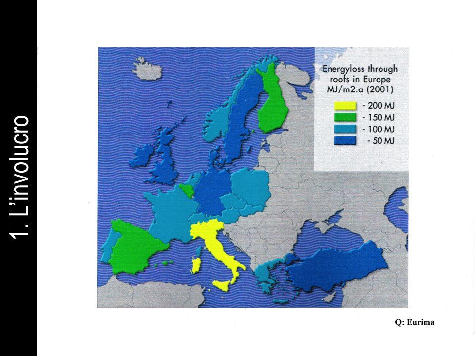 Perdita di energia nel tetto in MJ/mq *a (2001) FONTE CASACLIMA 1. Linvolucro