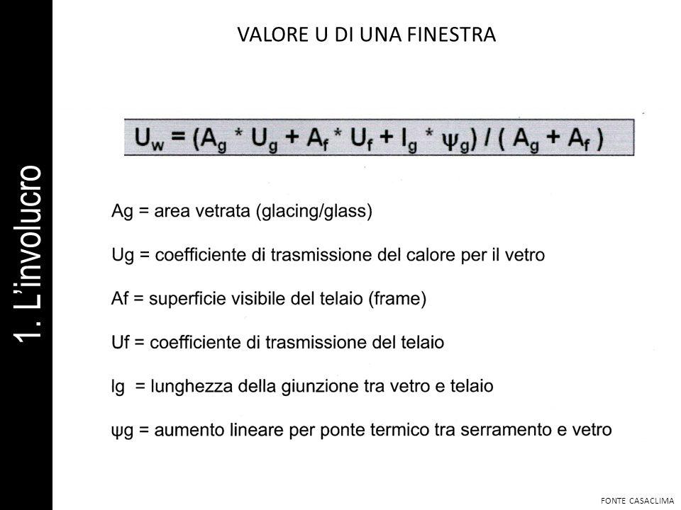 VALORE U DI UNA FINESTRA FONTE CASACLIMA 1. Linvolucro