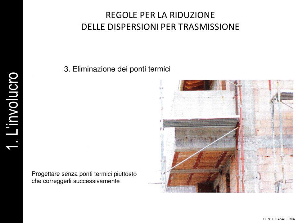 REGOLE PER LA RIDUZIONE DELLE DISPERSIONI PER TRASMISSIONE FONTE CASACLIMA 1. Linvolucro