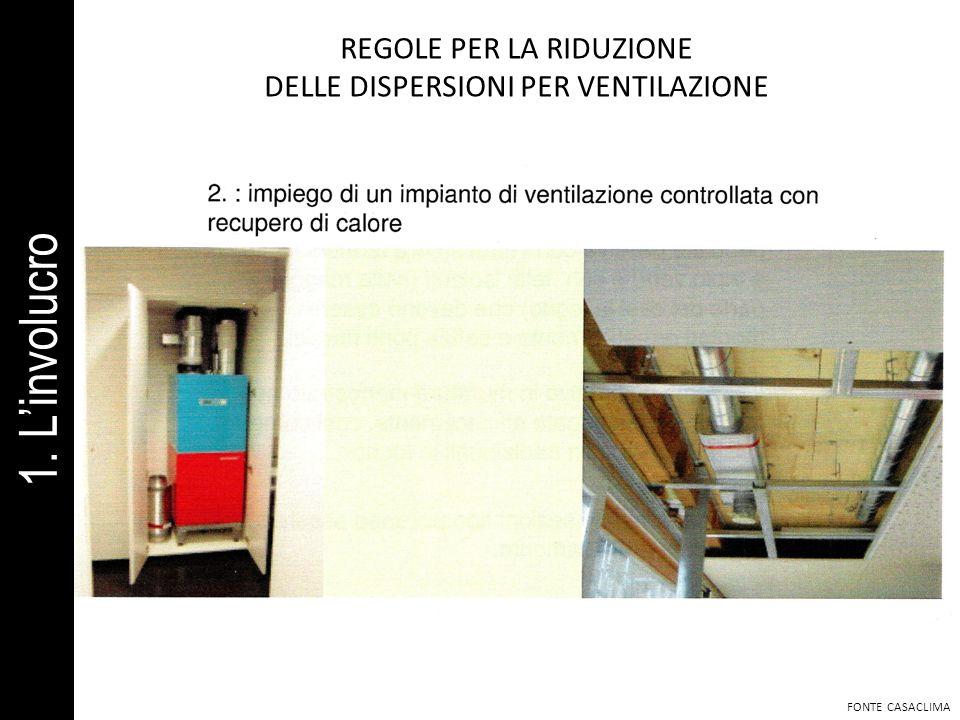REGOLE PER LA RIDUZIONE DELLE DISPERSIONI PER VENTILAZIONE FONTE CASACLIMA 1. Linvolucro