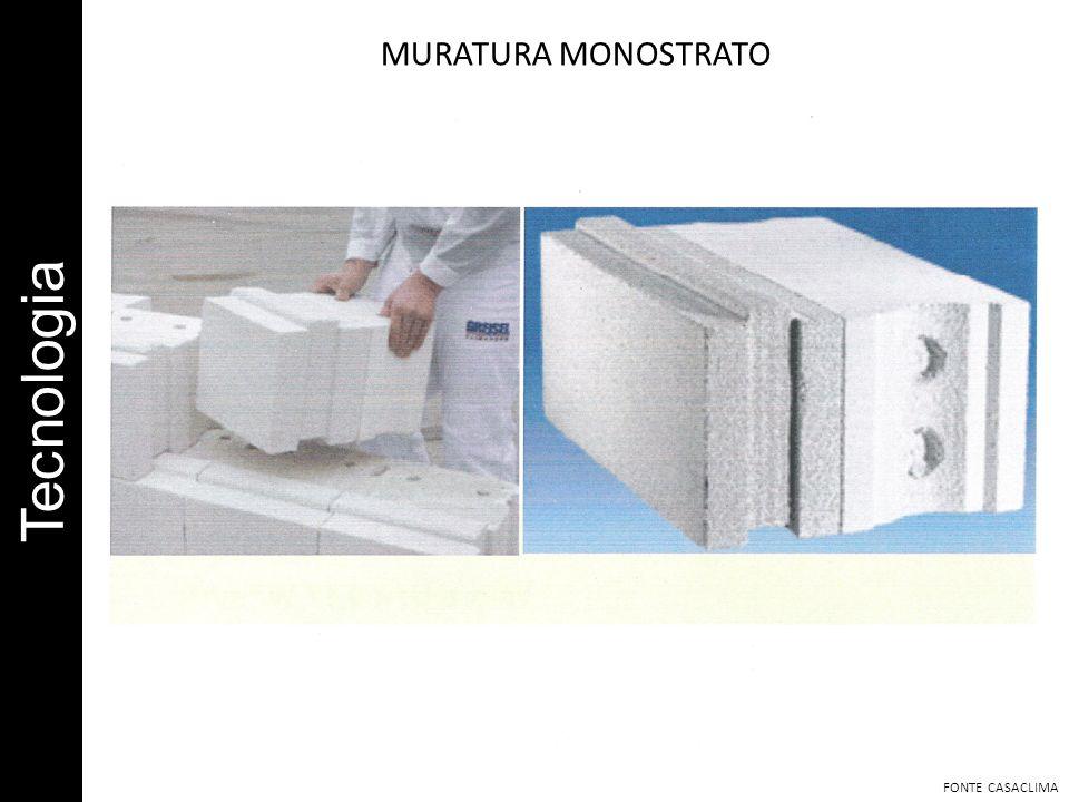 Tecnologia MURATURA MONOSTRATO FONTE CASACLIMA