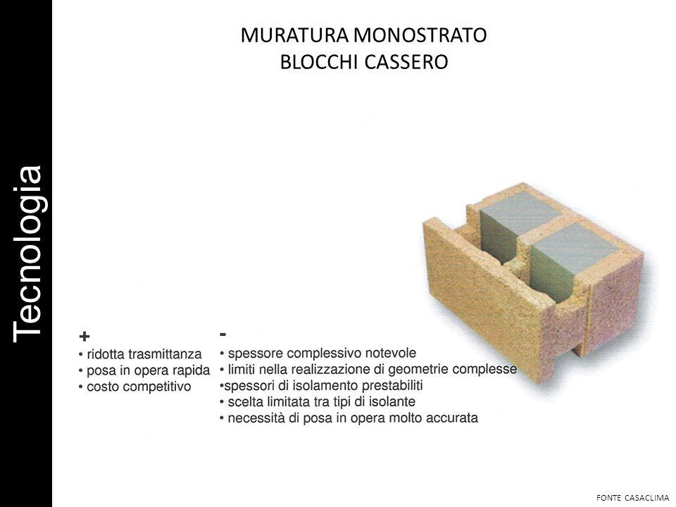Tecnologia MURATURA MONOSTRATO BLOCCHI CASSERO FONTE CASACLIMA