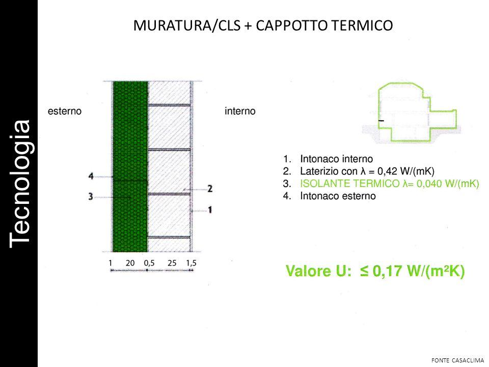 Tecnologia MURATURA/CLS + CAPPOTTO TERMICO FONTE CASACLIMA