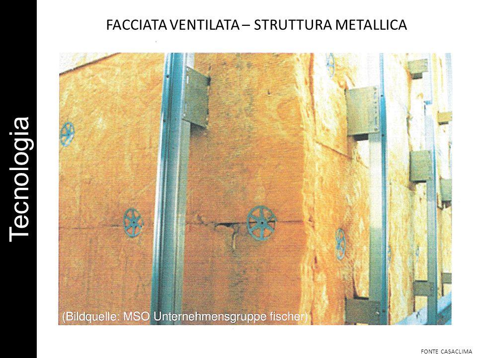 Tecnologia FACCIATA VENTILATA – STRUTTURA METALLICA FONTE CASACLIMA