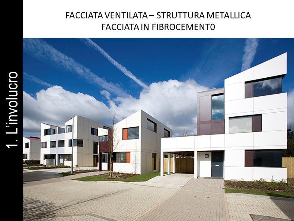 FACCIATA VENTILATA – STRUTTURA METALLICA FACCIATA IN FIBROCEMENT0 1. Linvolucro