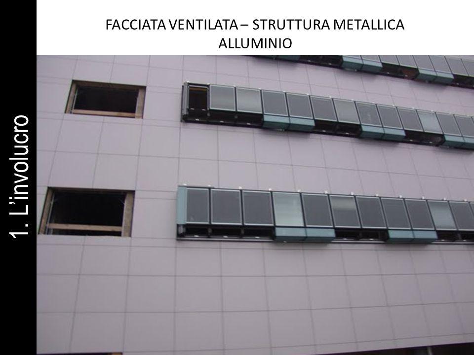 FACCIATA VENTILATA – STRUTTURA METALLICA ALLUMINIO FONTE CASACLIMA 1. Linvolucro