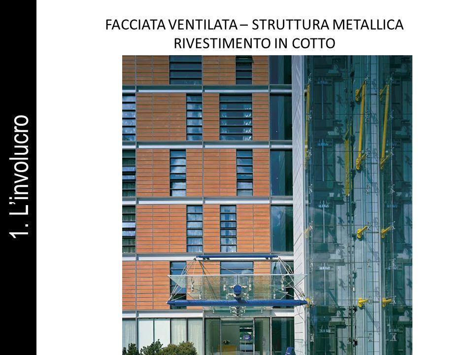 FACCIATA VENTILATA – STRUTTURA METALLICA RIVESTIMENTO IN COTTO 1. Linvolucro