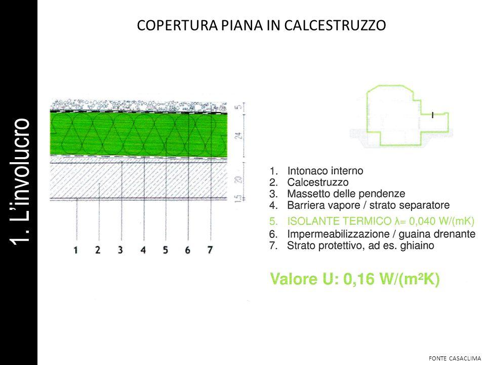 COPERTURA PIANA IN CALCESTRUZZO FONTE CASACLIMA 1. Linvolucro