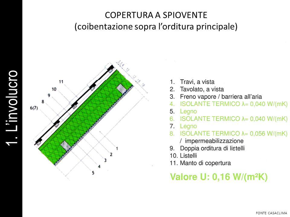 1. Linvolucro COPERTURA A SPIOVENTE (coibentazione sopra lorditura principale) FONTE CASACLIMA