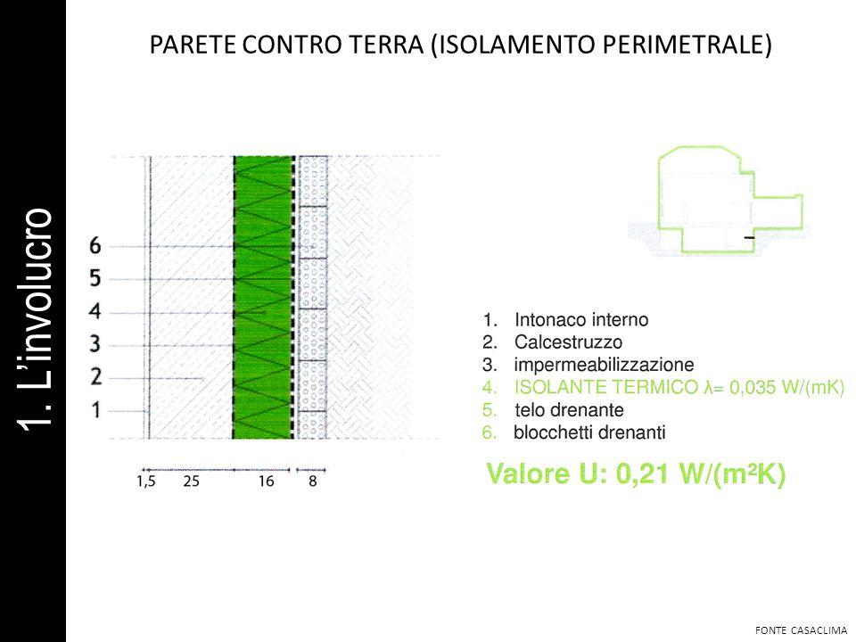 1. Linvolucro PARETE CONTRO TERRA (ISOLAMENTO PERIMETRALE) FONTE CASACLIMA