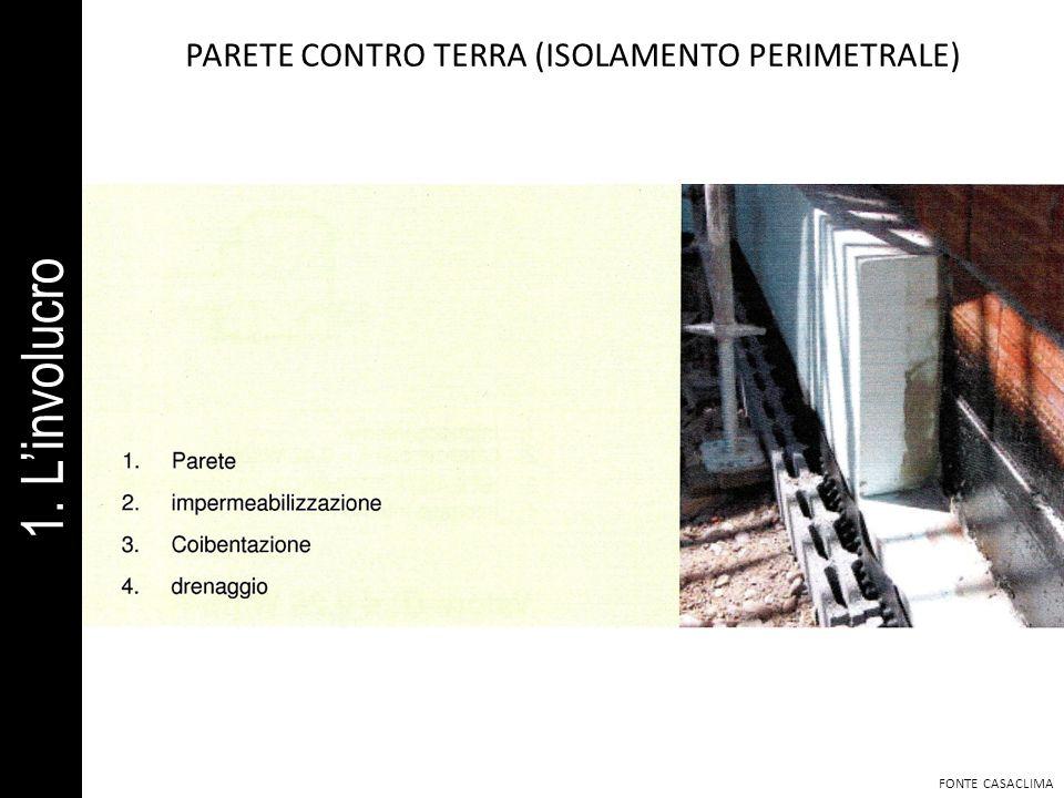 PARETE CONTRO TERRA (ISOLAMENTO PERIMETRALE) FONTE CASACLIMA 1. Linvolucro