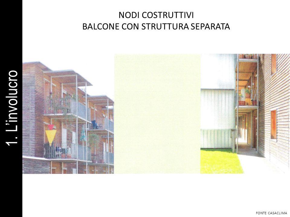 1. Linvolucro NODI COSTRUTTIVI BALCONE CON STRUTTURA SEPARATA FONTE CASACLIMA