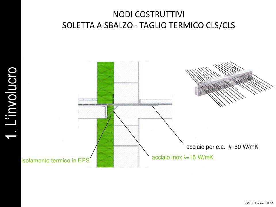 1. Linvolucro NODI COSTRUTTIVI SOLETTA A SBALZO - TAGLIO TERMICO CLS/CLS FONTE CASACLIMA