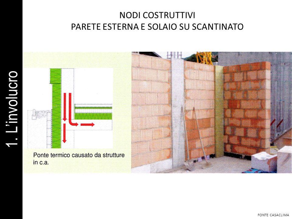 1. Linvolucro NODI COSTRUTTIVI PARETE ESTERNA E SOLAIO SU SCANTINATO FONTE CASACLIMA