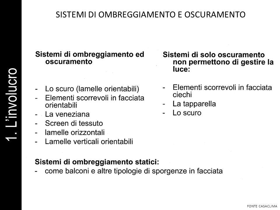 SISTEMI DI OMBREGGIAMENTO E OSCURAMENTO FONTE CASACLIMA 1. Linvolucro