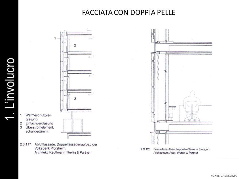 FACCIATA CON DOPPIA PELLE FONTE CASACLIMA 1. Linvolucro