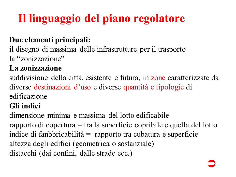 Il linguaggio del piano regolatore Due elementi principali: il disegno di massima delle infrastrutture per il trasporto la zonizzazione La zonizzazion