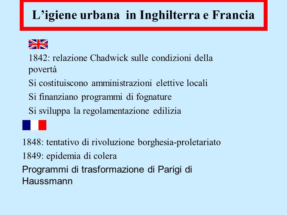 Ligiene urbana in Inghilterra e Francia 1842: relazione Chadwick sulle condizioni della povertà Si costituiscono amministrazioni elettive locali Si fi
