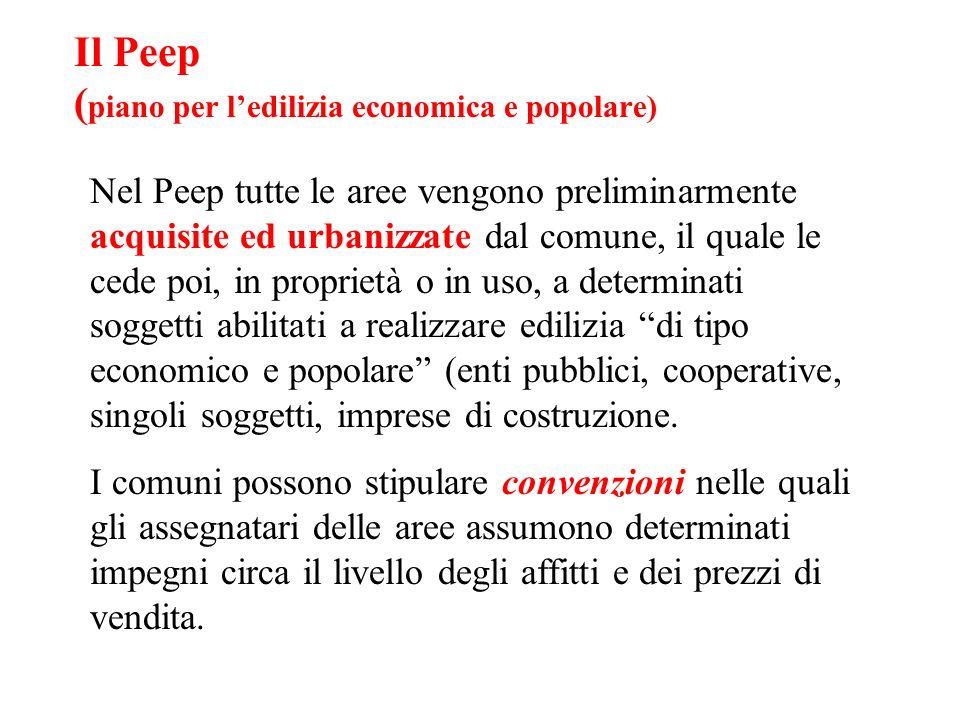 Il Peep ( piano per ledilizia economica e popolare) Nel Peep tutte le aree vengono preliminarmente acquisite ed urbanizzate dal comune, il quale le ce