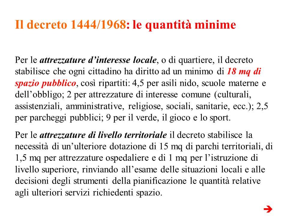 Il decreto 1444/1968: le quantità minime Per le attrezzature dinteresse locale, o di quartiere, il decreto stabilisce che ogni cittadino ha diritto ad