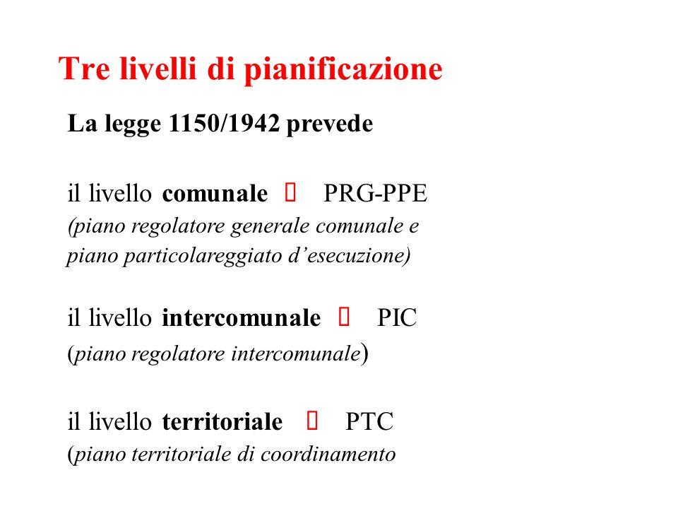 Tre livelli di pianificazione La legge 1150/1942 prevede il livello comunale PRG-PPE (piano regolatore generale comunale e piano particolareggiato des