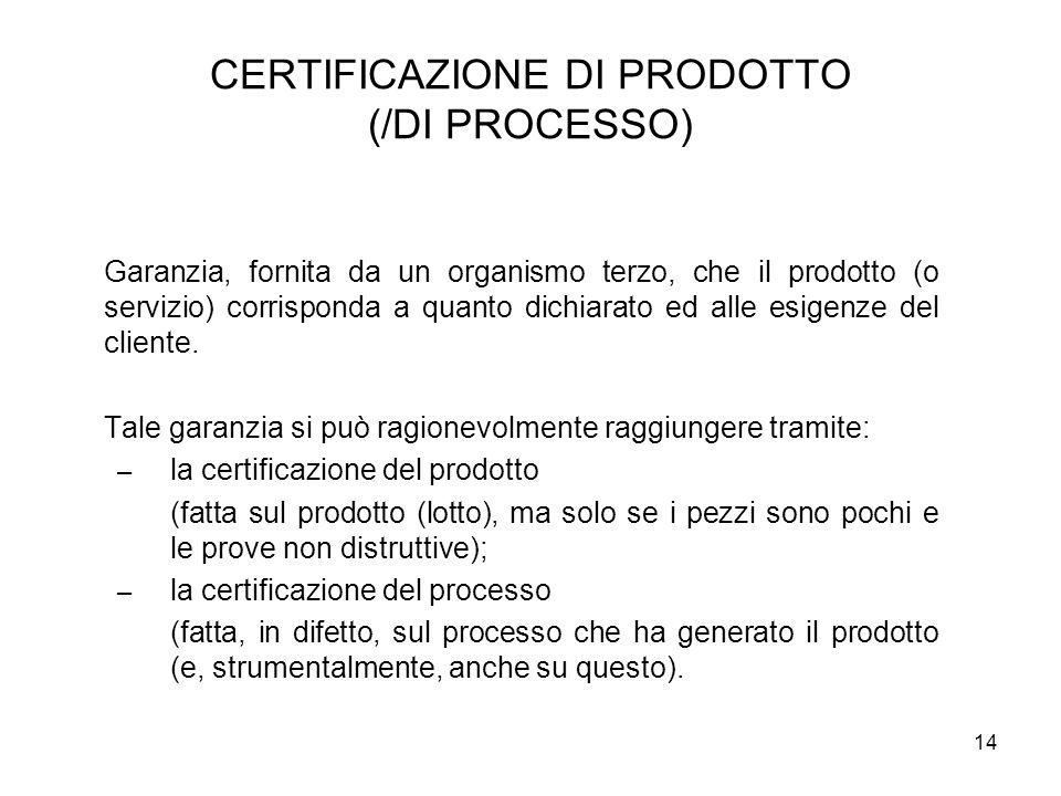 14 CERTIFICAZIONE DI PRODOTTO (/DI PROCESSO) Garanzia, fornita da un organismo terzo, che il prodotto (o servizio) corrisponda a quanto dichiarato ed