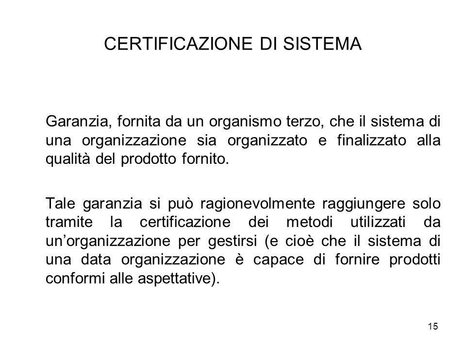 15 CERTIFICAZIONE DI SISTEMA Garanzia, fornita da un organismo terzo, che il sistema di una organizzazione sia organizzato e finalizzato alla qualità